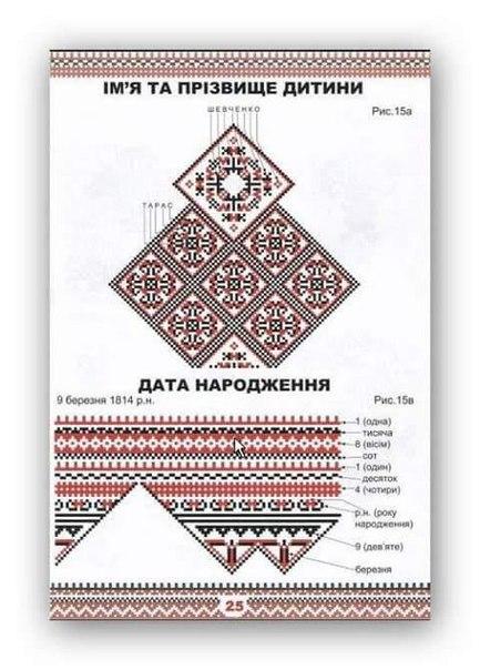 Справжня українська вишиванка
